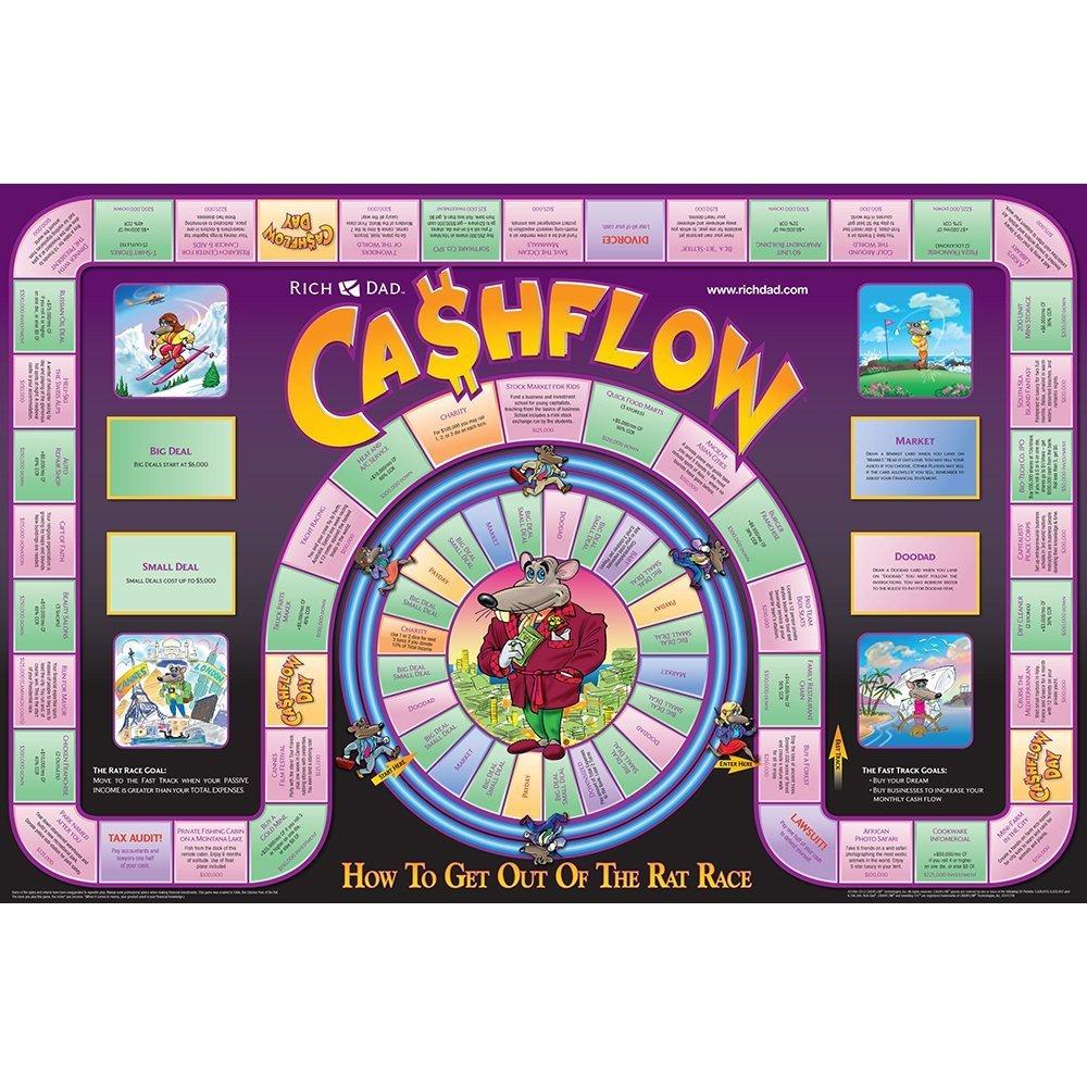 Rich Dad Cashflow Game